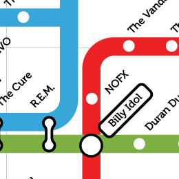 Rock'n'roll Metro Map